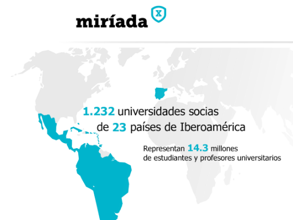 Miríada x e-learning gratis, formación on line en universidades de prestigio