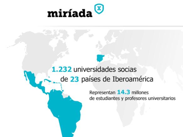 Miríada x e-learning gratis, formación on line en universidades de prestigio