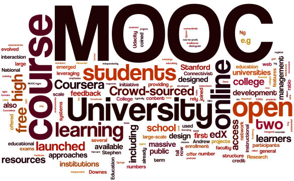 Mooc massive open on line courses e-learning . Cursos masivos on line gratis formación