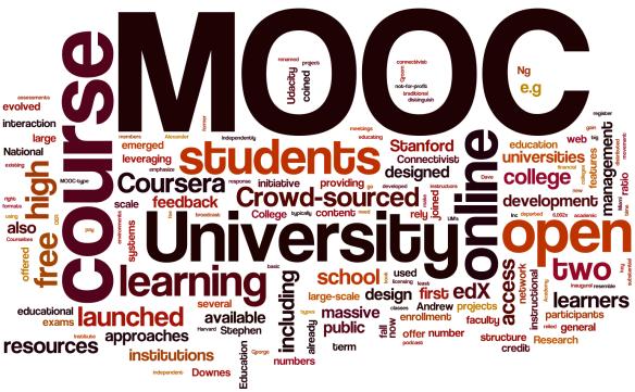 Mooc massive open on line courses e-learning . Cursos masivos on line gratis formación
