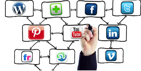 social media plan, estrategia