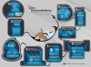 infografia_9_claves_de_la_ley_de_emprendedores