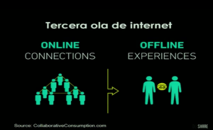 Tercera ola de Internet