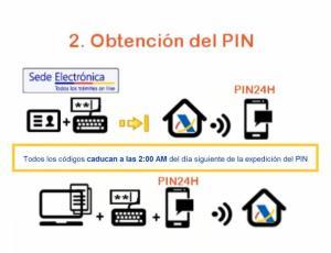 PIN-24-Horas-Nueva-identificación-de-autónomos-en-las-gestiones-de-Hacienda