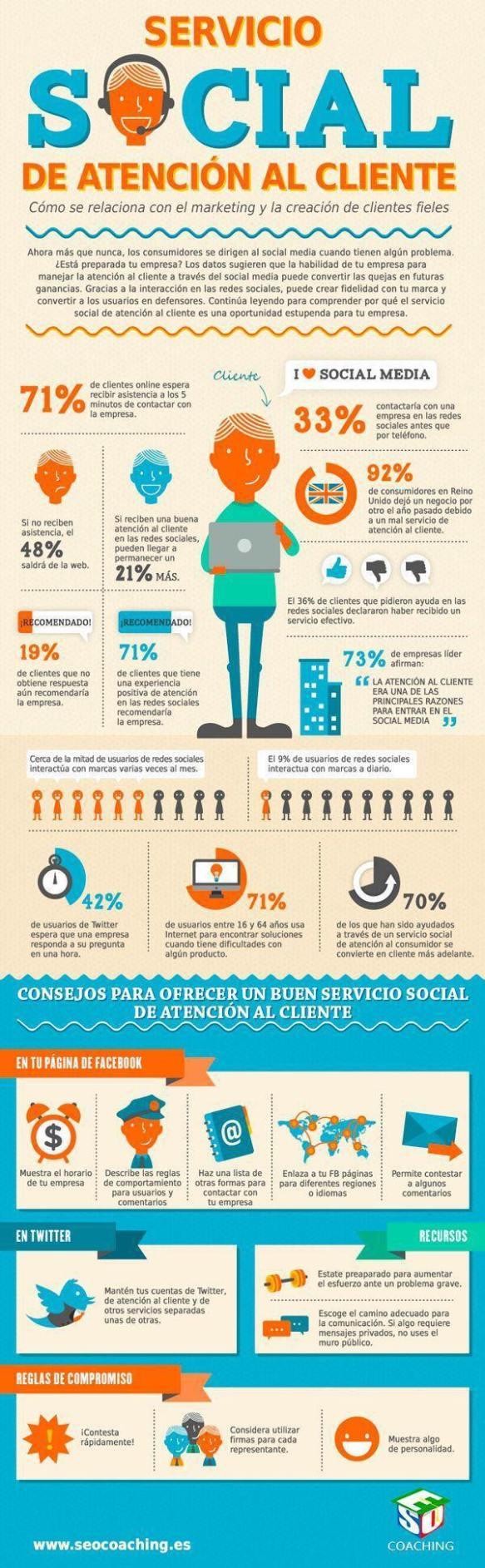 infografia-servicio-de-antencion-al-cliente-en-redes-sociales